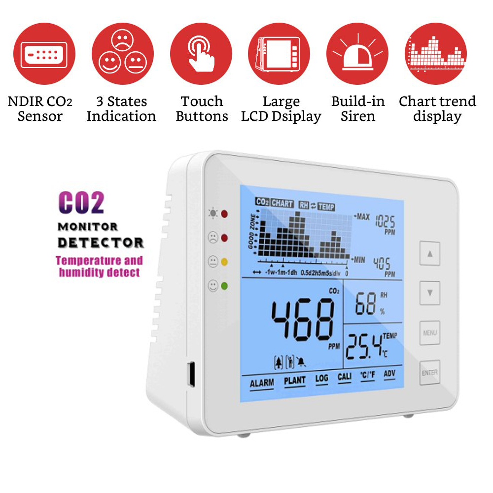 Indoor CO2 Meter Temperature And Relative Humidity Wall Mountable Carbon Dioxide Detector Air Quality Monitor NDIR Sensor