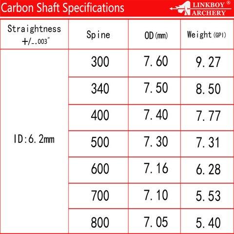carbono puro id62mm spine300 600 2 polegada palhetas