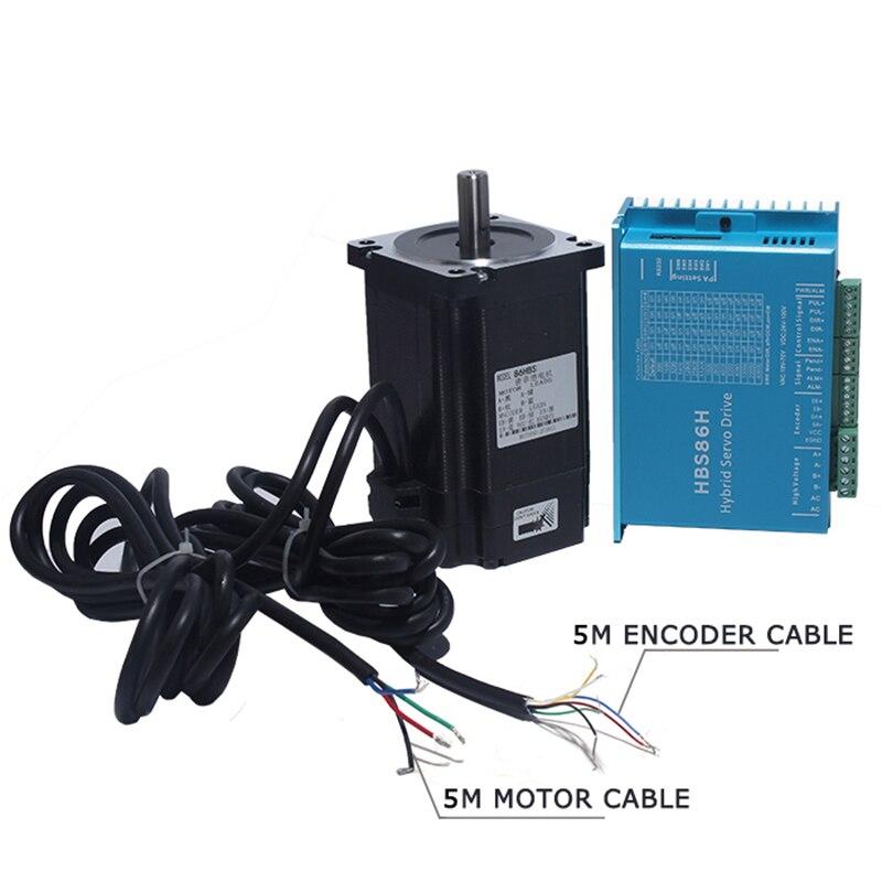 5米编码线+电机线