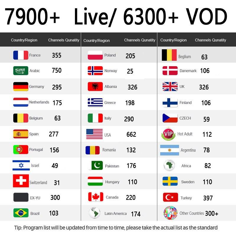 Мировое IPTV 7500 + Live Free Sports для взрослых Xxx для ТВ-приставок Ssmart Android tv Box Ssmart tv Pc m3u Local Live tv Movistar