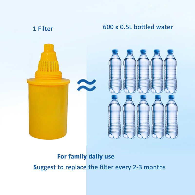 3,5л щелочной воды фильтр кувшин с общей 4 Картриджи фильтра pH 8-10 ORP-100мв до-300мв