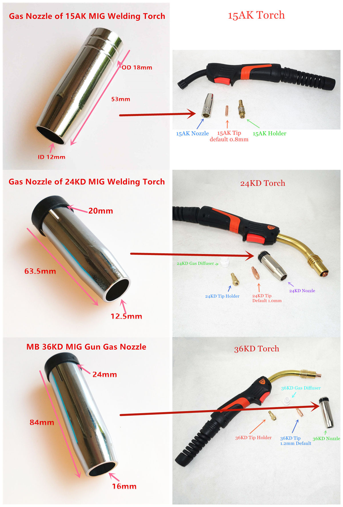 Gas Nozzle 15AK 24KD 36KD 14AK MIG Welding Gun Tip Nozzle Shield Cup For 180A 230A 320A Euro Style MIG Welding Torch
