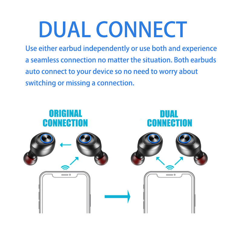 cheapest BYKRSEN TWS Bluetooth Earphones Touch Wireless Headphone Mini Earbuds With Mic Charging Box Sport Headset PK I12 I9000 Air Pro 3