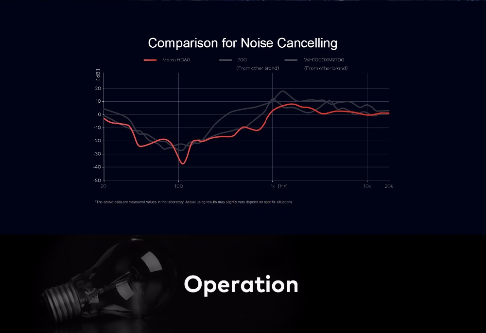 Meizu-HD60-Noise-Cancelling-Headphones---Meizu_20200820145548_05
