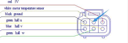 Motor temperature functio