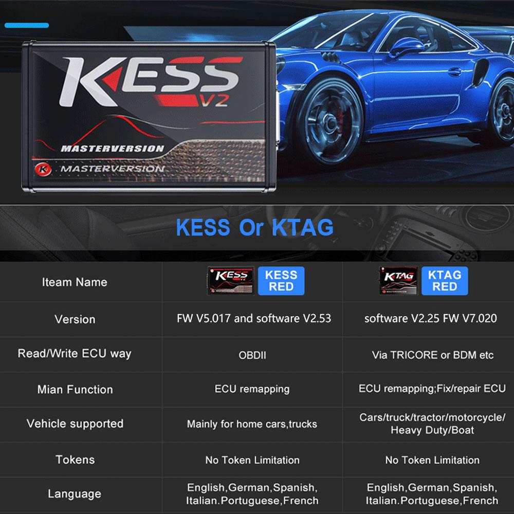 cheapest OBD2 Online EU Version KESS V5 017 SW V2 53 v2 47 No Token Limit Kess V2 5 017 ktag v7 020 bdm frame OBD2 Manager Tuning Kit Car