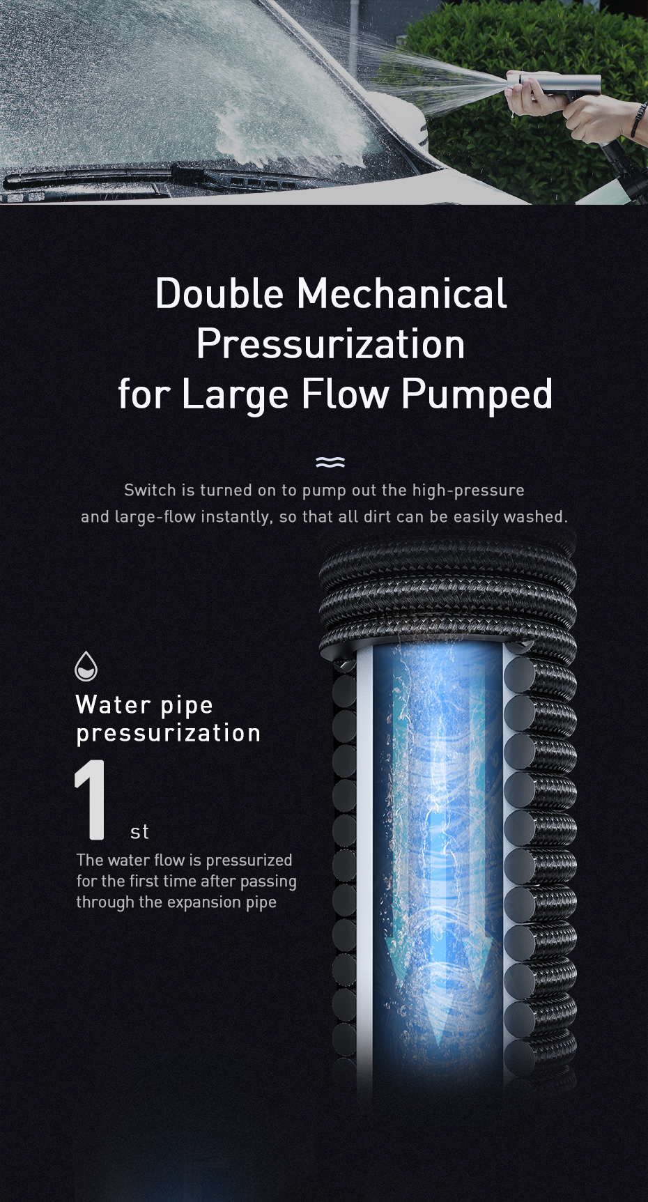 Baseus Car Washing Gun Water Sprayer 6