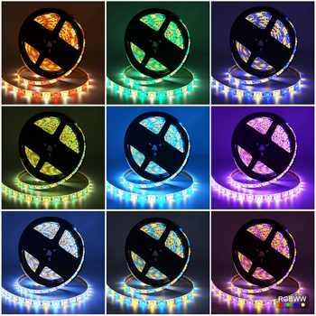 DC12V RGB/RGBW/RGBWW LED Strip SMD 5050 Waterproof/Non Waterproof Led Light+2.4G RF Remote Controller+Thin Power Adapter Kit