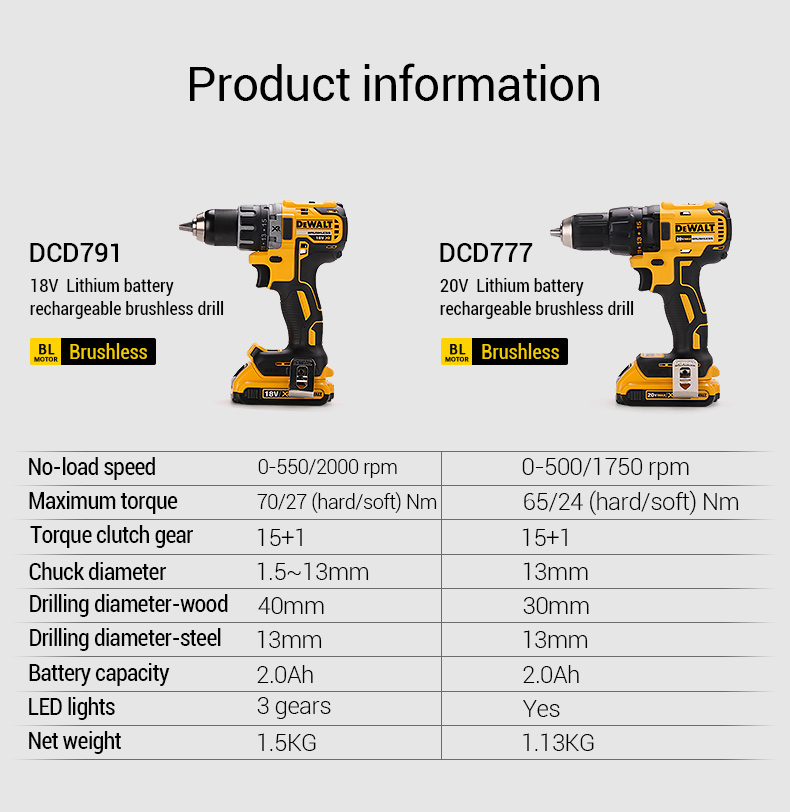 DEWALT Original 18V information