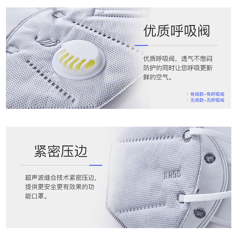 Reusable N95 Mask with Respiratory Valve Suitable for Dust Particles Influenza and Virus Protection 3