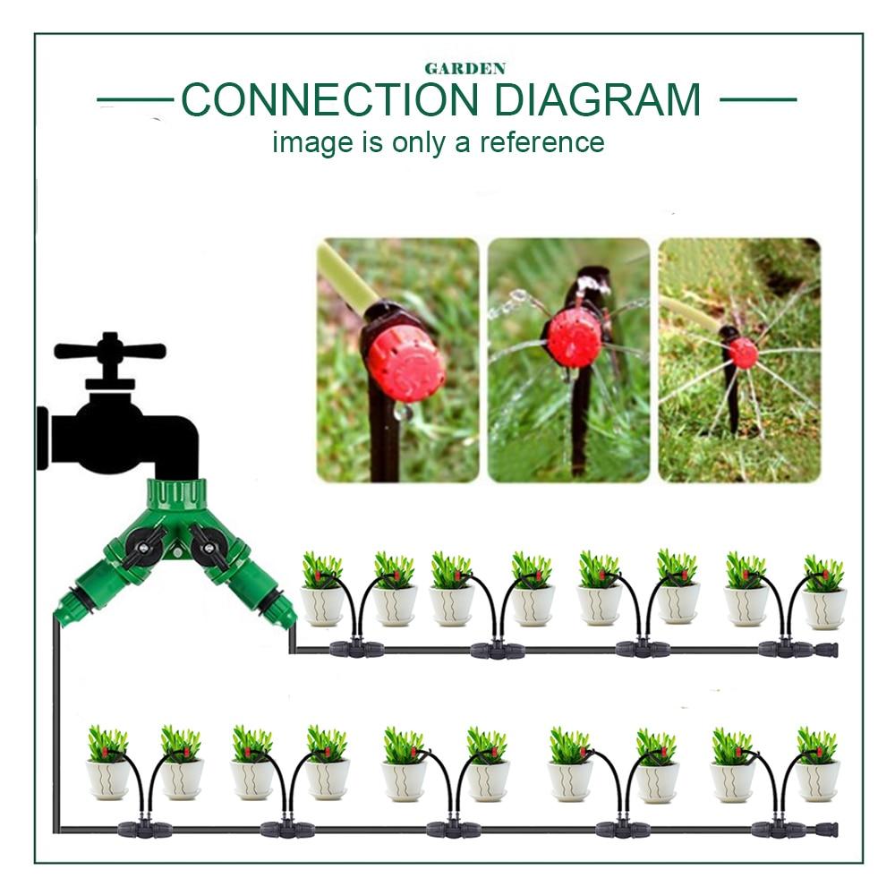 15 м 8% 2F11 Micro Drip Орошение Комплекты Автоматический Полив Система Садоводство Инструменты Для Посадки Цветы Теплица Зерновые Сельское хозяйство