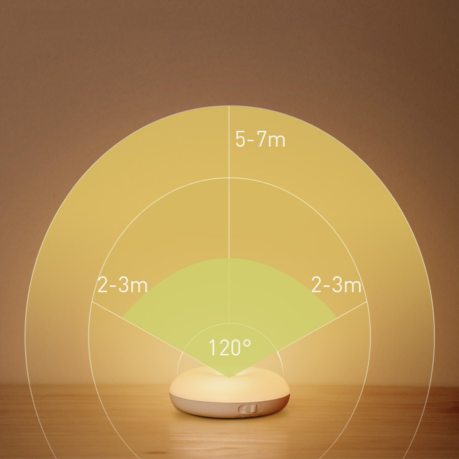 Motion LED lamp with sensor