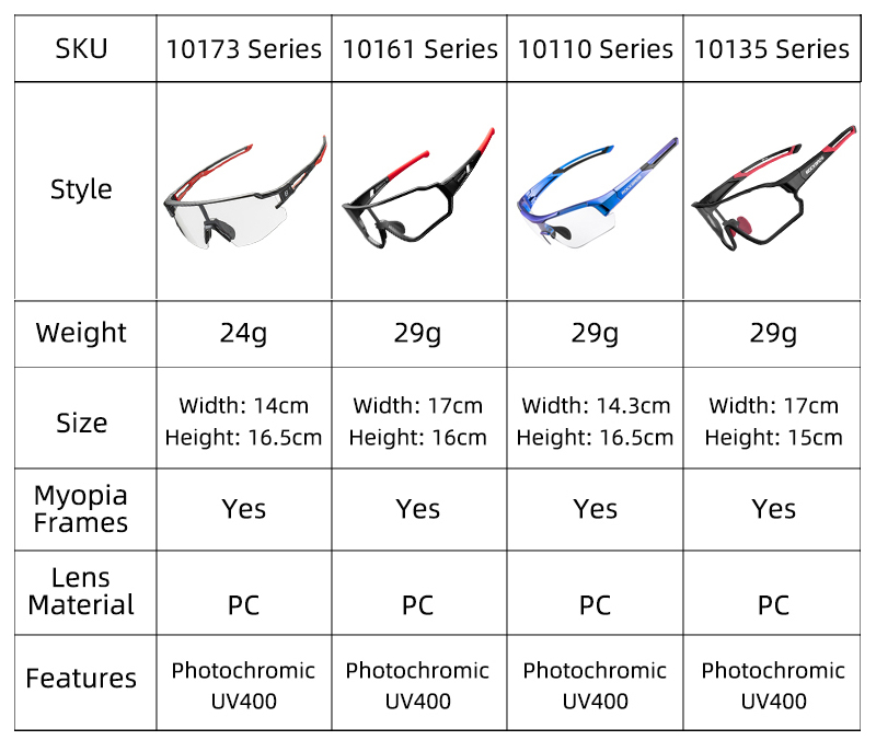 Plot - ROCKBROS Photochromic Cycling Glasses Bicycle Outdoor Sports Sunglasses