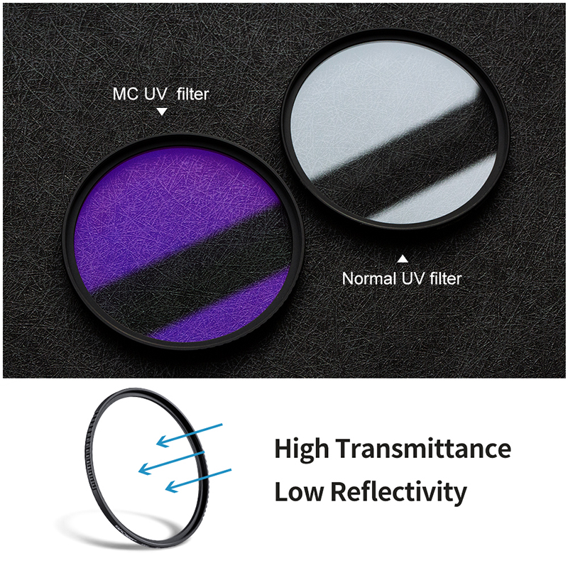 K&F Concept 37-86mm UV Filter Lens MC Ultra Slim Optics with Multi Coated Protection 37mm 49mm 52mm 58mm 62mm 67mm  77mm 82mm