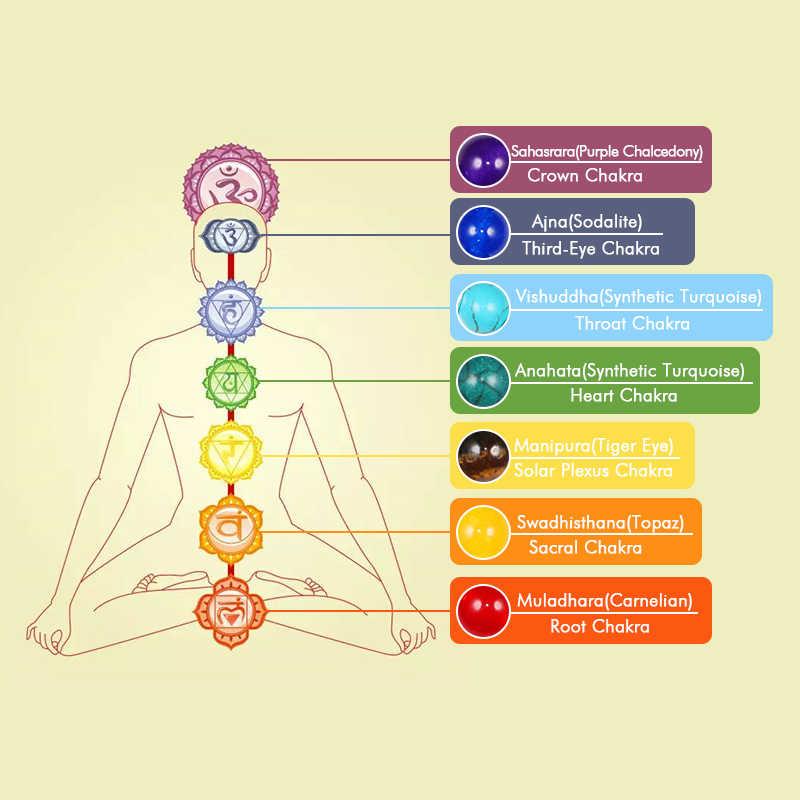 Reiki 7 pulseira de contas para cura, pedra natural mala, pingente de buda, pulseiras para mulheres, homens, joias para yoga, dropshipping