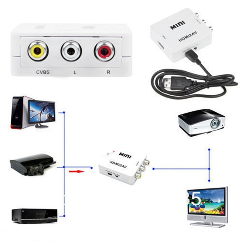 Mini Composite HDMI to AV//CVBS Video Converter HDMI to 3RCA