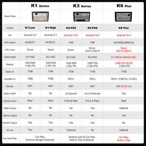 Image 5 - Ownice Android 10.0 Car DVD PC Player GPS Glonass Navigation Multimedia for  KIA Ceed CEED JD 2012   2018 DSP 4G SPDIF Auto RDS