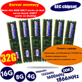 Серверная память ОЗУ DDR3, 4, 8, 16 ГБ, 32 ГБ, 1333, 1600, 1866 МГц, REG ECC,