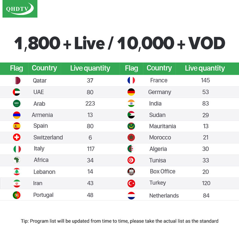 Image 2 - 1 Year IPTV M3u IPTV France Arabic QHDTV Code IPTV Italy Spain Belgium Netherlands German for Android M3u IPTV Subscription-in Set-top Boxes from Consumer Electronics