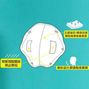 Image 4 - 50pcs Disposable Face Masks Replacement Filtering Pad Breathable Mask Gasket Respiring Mat for all kinds of Masks