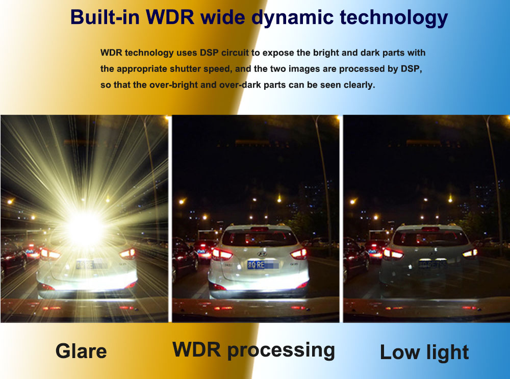 Built-in WDR wide dynamic technology