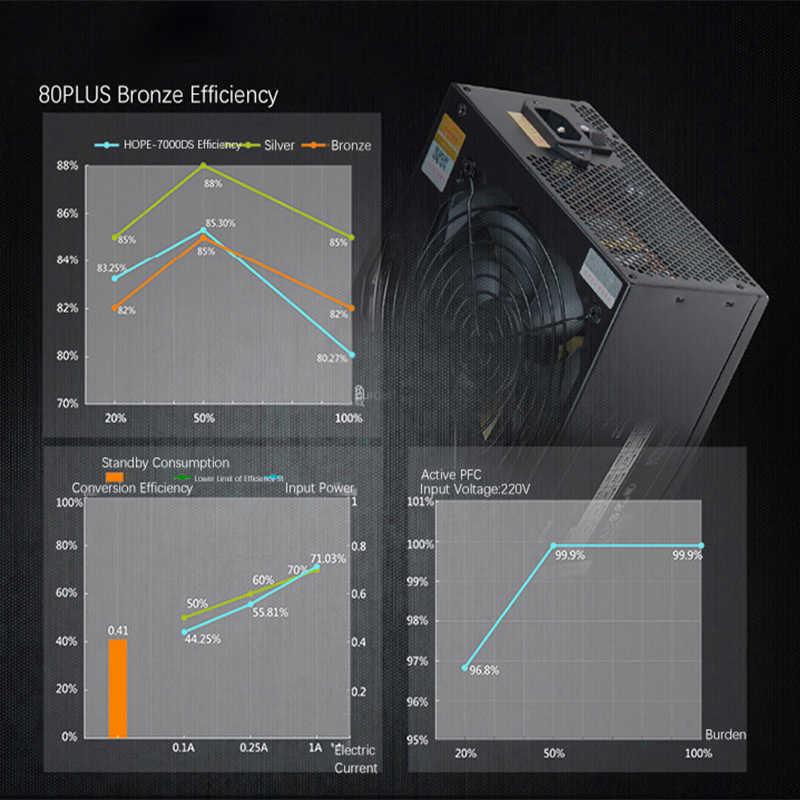 Great Wall zasilacz 12V ATX 600W PSU 80 PLUS brąz 120mm wentylator zasilacze dla PC aktywny PFC zasilacz do komputera