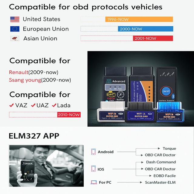 Mini OBD2 ELM327 Diagnostics Auto Scanner ELM 327 Bluetooth V2.1 OBD 2 Diagnostic Scanner For Auto Hardware 2.1 OBD2 Code Reader