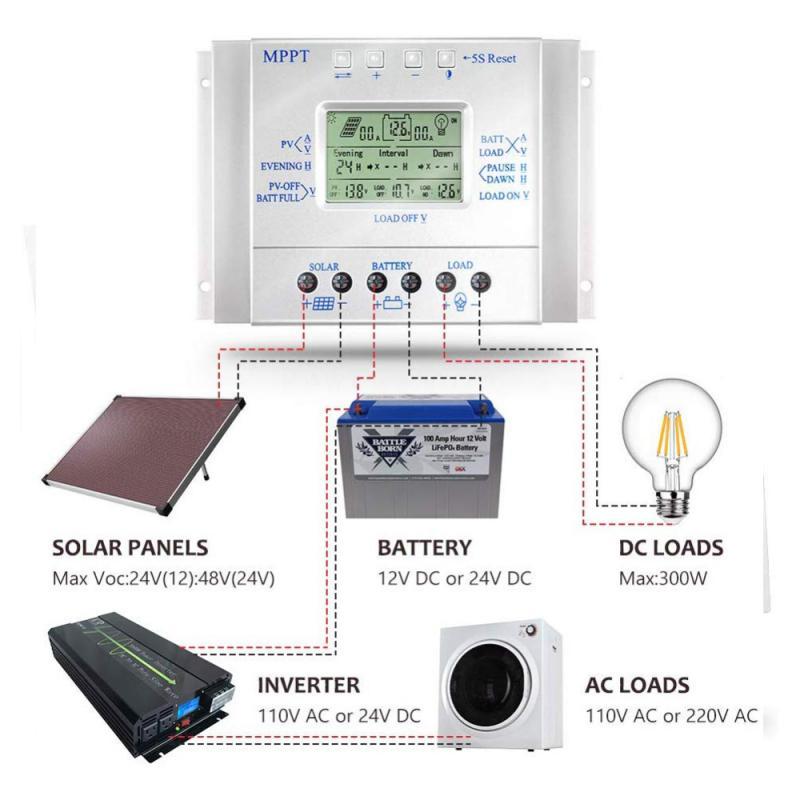 12v 24v pwm painel solar automático controlador