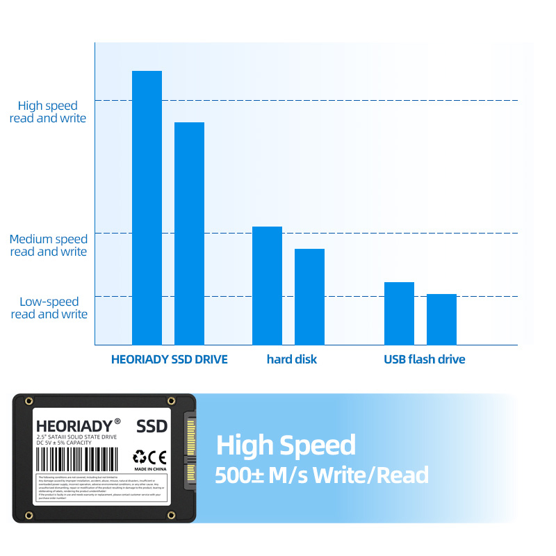 """heoriady SSD 240GB 120GB 480GB 500GB 512GB 1TB 2TB SSD 2.5 Hard Drive Disk Disc Solid State Disks 2.5 """" Internal HDD 128GB 256GB 3"""