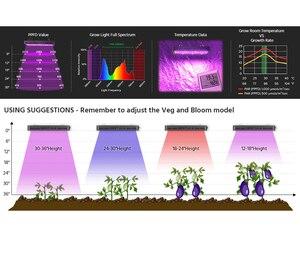 Image 3 - BestVA LED grow light Full Spectrum 600W/1000W/1200W/1500W/2000W/3000W/4000W Phytolamp for indoor plants seed flower grow tent