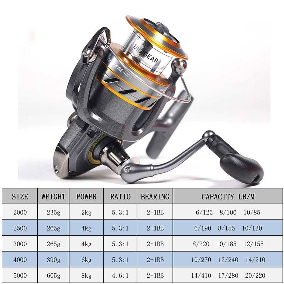 Daiwa crossfire metal carretel molinetes de pesca