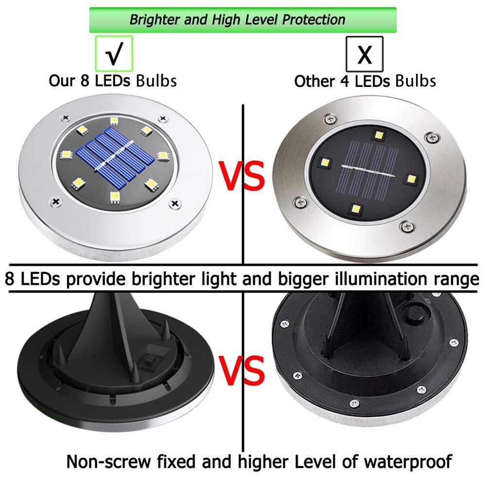12 Светодиодный светильник с прочным диском для желобов, светильник s для ландшафтного освещения, светильник для безопасности, светильник для дома