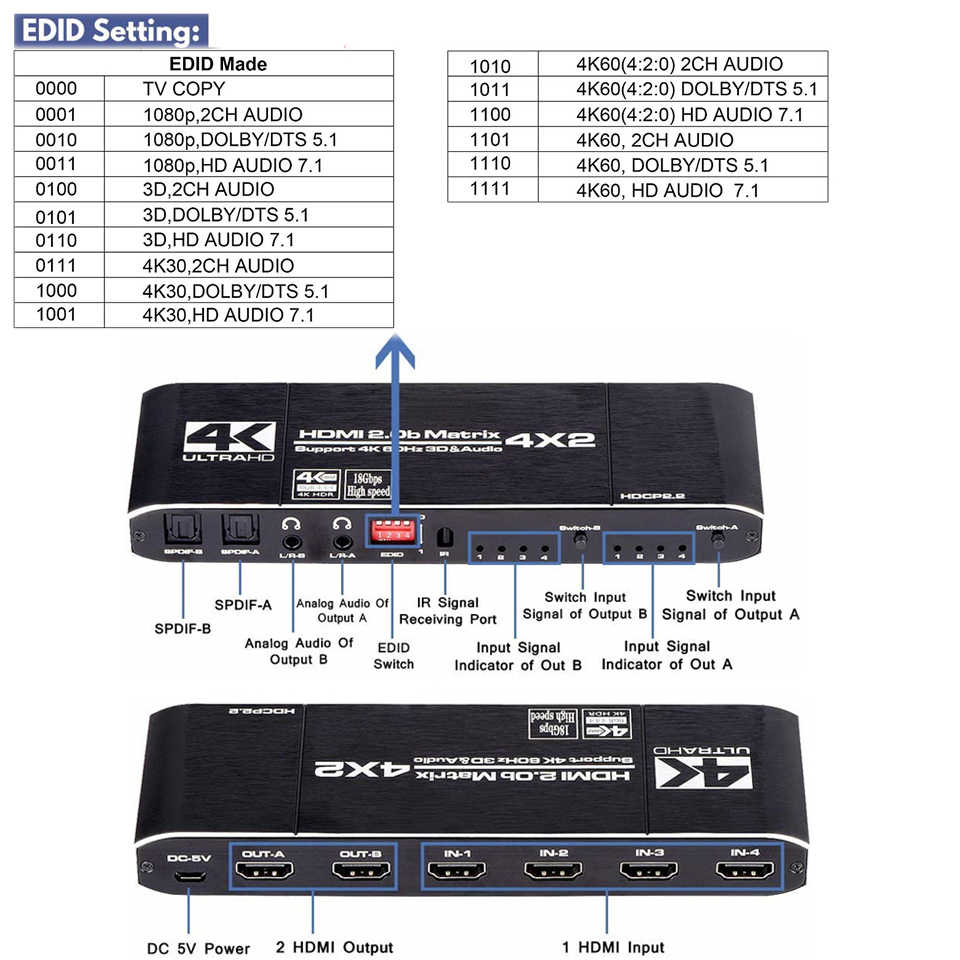 2020 4K @ 60Hz HDMI Matrix 4x2 Interruttore Splitter Supporto HDCP 2.2 IR Telecomando HDMI interruttore 4x2 Spdif 4K HDMI 4x2 Matrix Switch