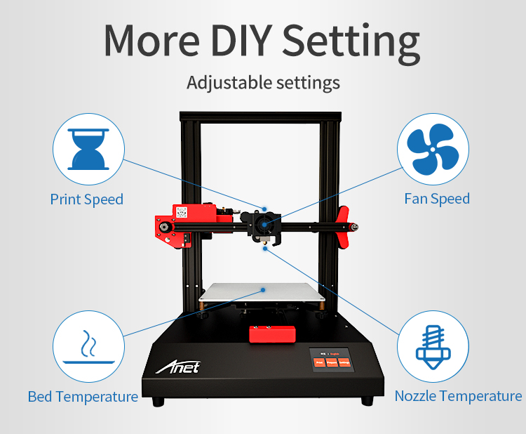 ANET ET4 and ET4 X 3D Printer with Filament Detection/Offline Printing and Color Touch Screen 17