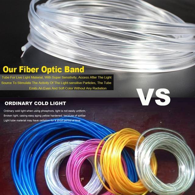 Фото olomm 5 светодиодов 6 м светодиодная ленсветильник для создания цена