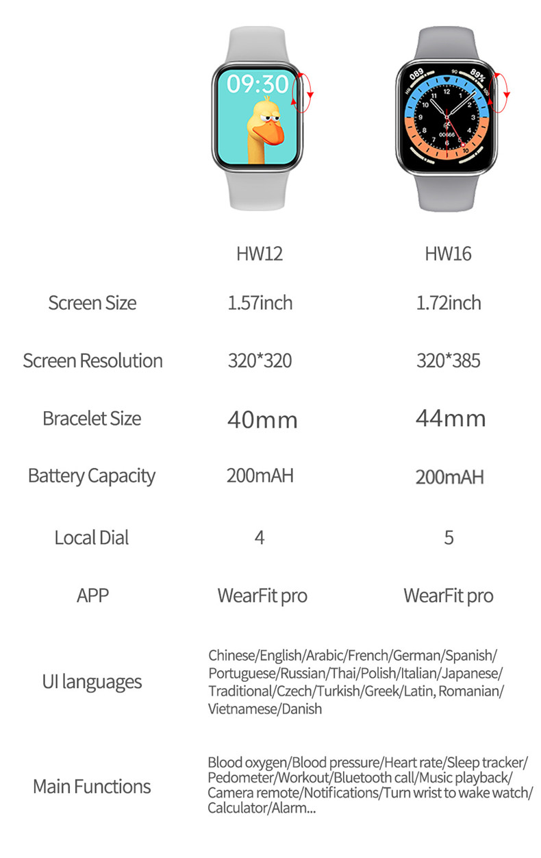 Hf84550b125344dbf92229e74df52b907R LONGET Original HW12 Smart Watch 40mm 320*320 Bluetooth call Blood oxygen waterproof smartwatch PK HW16 W56 W46 W26 IWO 6