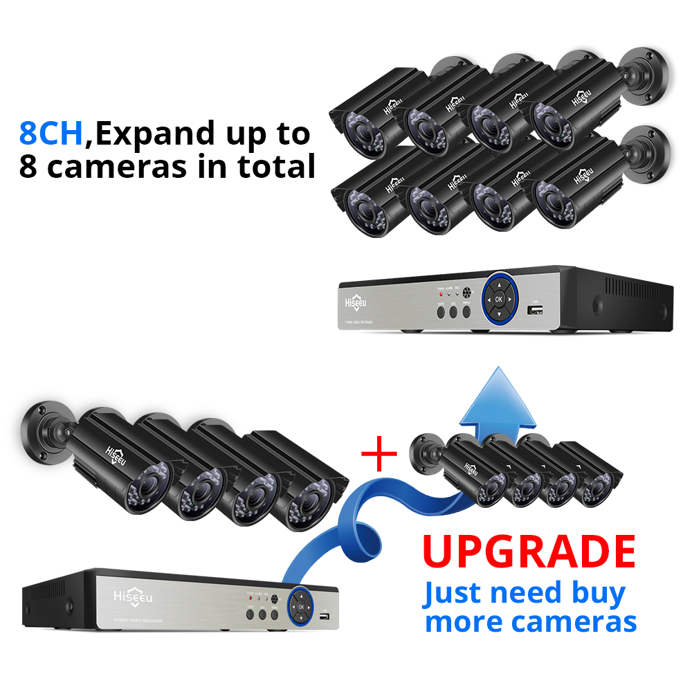 Image 3 - Hiseeu CCTV Camera Security System Kit 8CH 5MP AHD DVR 4PCS Outdoor Weatherproof Video Surveillance 3.6mm Lens-in Surveillance System from Security & Protection