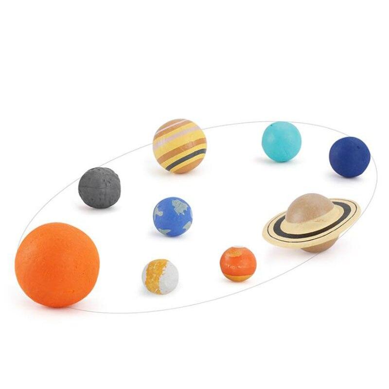 Популярные детские развивающие игрушки, модель космической планеты, молочный путь, солнечная система, подарки на землю, Детская модель когн...