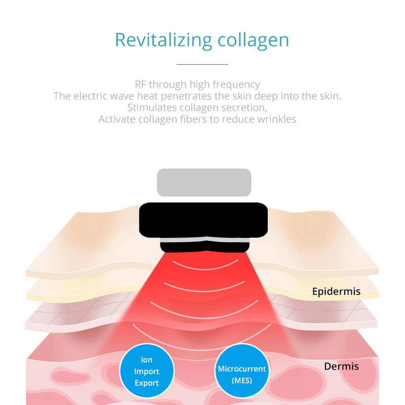 EMS RF soin de la peau propre serrer levage du visage LED Photon radiofréquence beauté masseur Machine rajeunissement de la peau Anti rides - 4