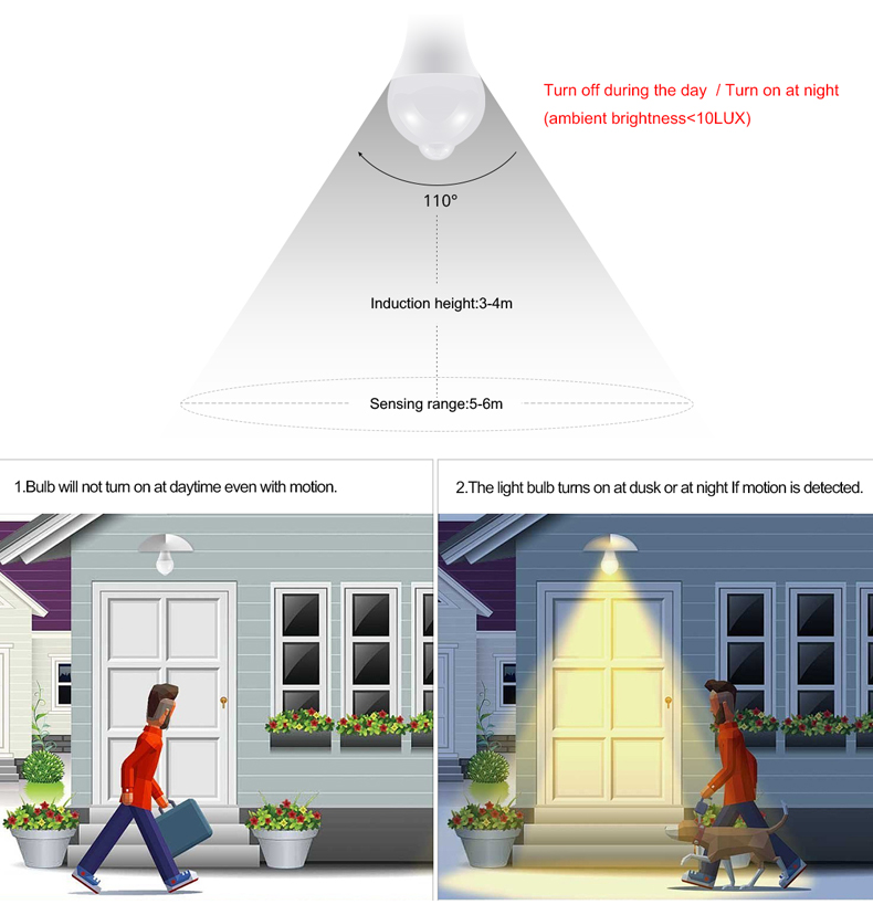Night Sensor LED Lamp For Stair Corridor Doorway 12W 18W LED Bulb With Motion Sensor Night Light E27 Lighting Lamp 110V-220V