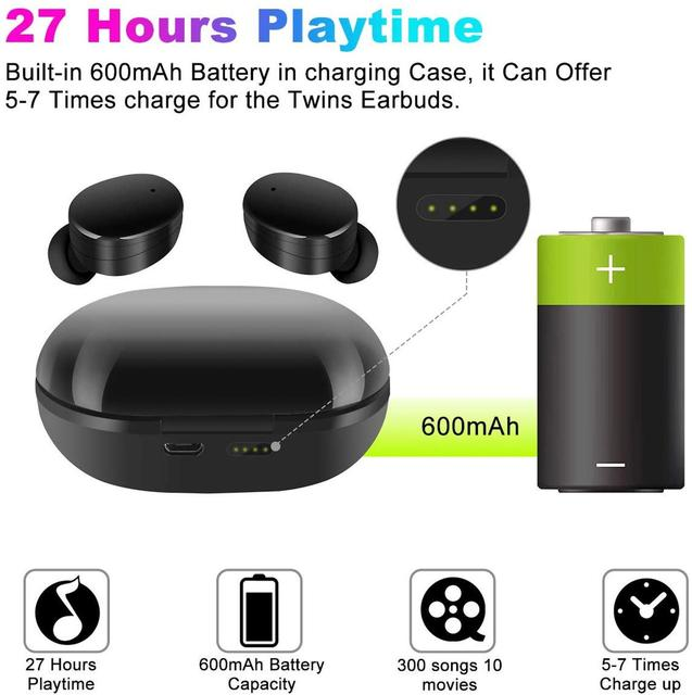 BassPal TWS 5.0 Wireless Bluetooth Earphone IPX7 Waterproof True Wireless Headphones Touch Control Earbuds with Charging Case 1
