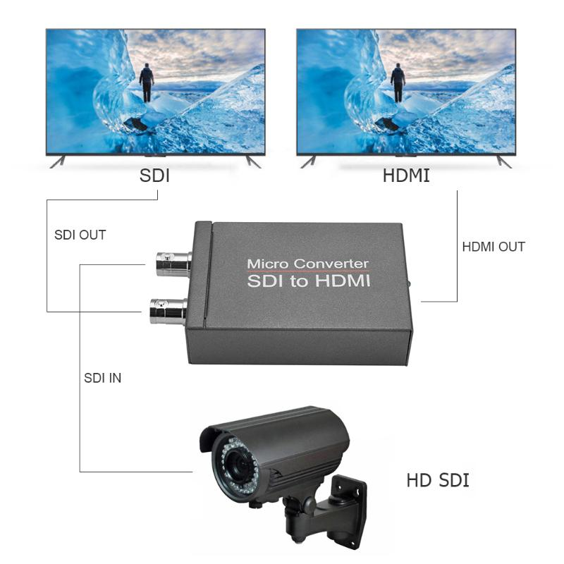 3G SDI To HDMI Audio Video Converter BNC To 1080P HDMI Adapter Multimedia Converter Adapter TV Peripherals For Monitor HDTV