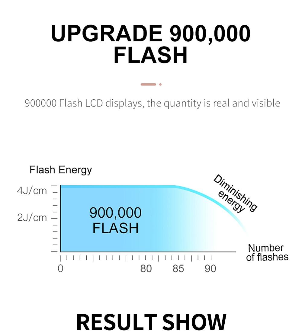 Novo 900000 flashes depilador a laser permanente