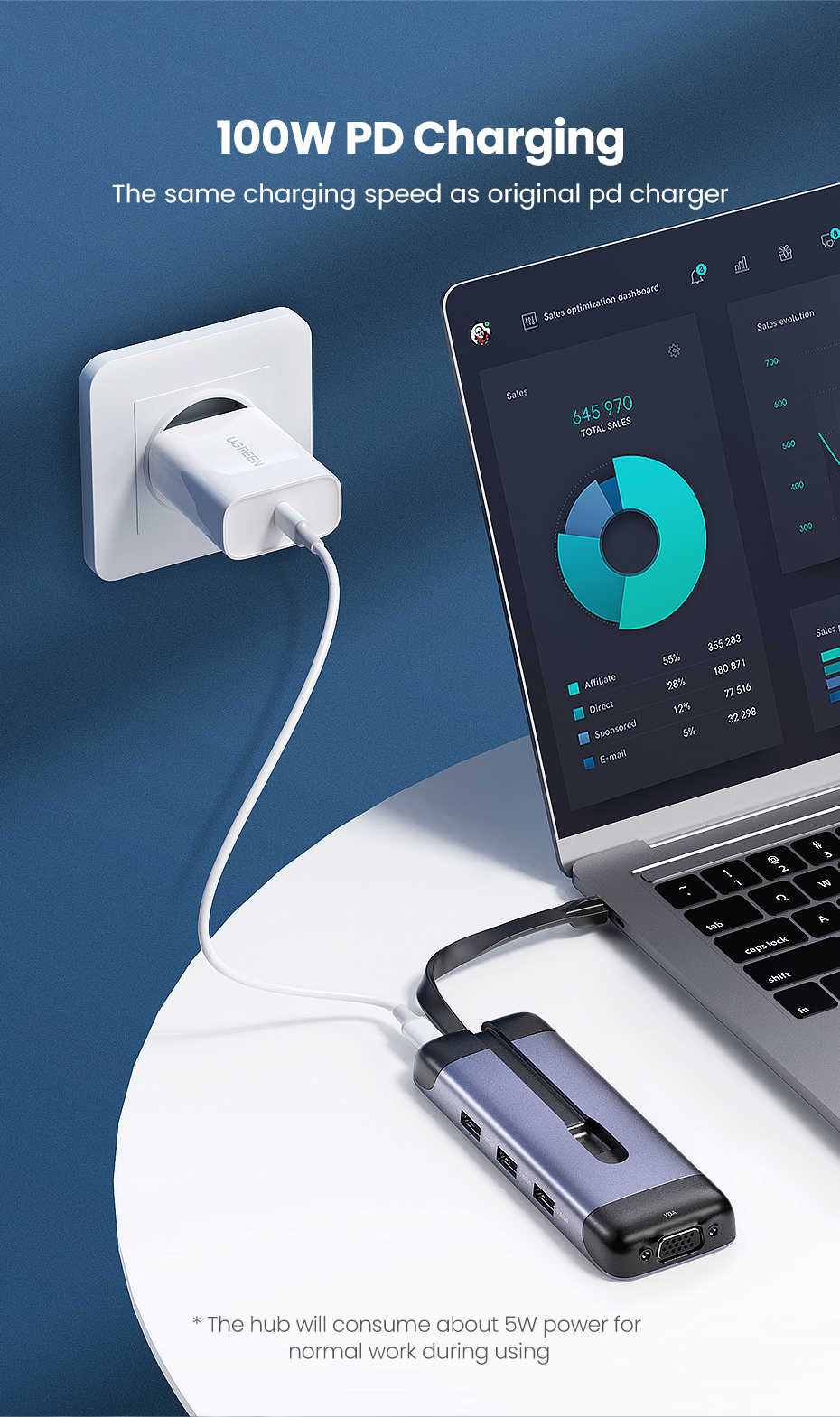 Ugreen Multi USB 3.0 HUB