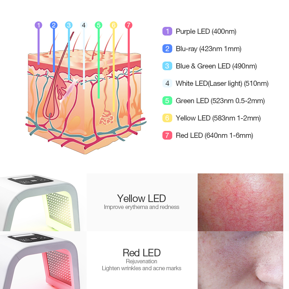 face mask red light therapy light therapy blue light therapy led face mask led light therapy led light mask led facial light therapy for skin blue light for acne led light therapy facial acne light mask blue light acne treatment facial light therapy