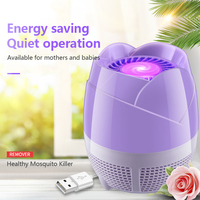 LED Inhalable Photocatalytic Mosquito Killer Mute Home Fly Killer Light  Mute No Radiation Mosquito Killer