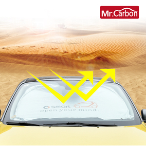 Image 5 - Car Window Sunshade Front Windshield Snow Sun Shade Cover For New Smart 453 Fortwo Forfour Car Styling UV Protection Accessories