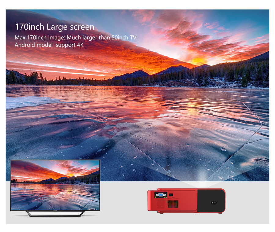 VIVICINE Newest V200 1280X720P LED HD Projector, Optional Android 7.1 Bluetooth,Support 4K Wifi HDMI USB LCD Home Theater Beamer 10