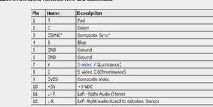Image 5 - 20 セットスーパーファミコン N64 12Pin マルチ出力ポートコネクタオスケーブルコネクタ/プラグ AV 修理インタフェースアダプタゲームキューブ