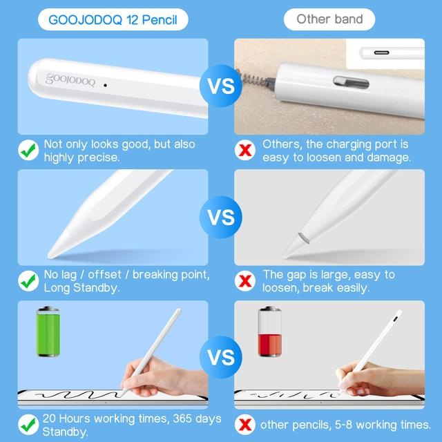 GOOJODOQ 12th Gen. Pencil für Apple Tablets 6